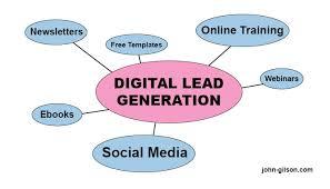 Digital Marketing & Lead Generation