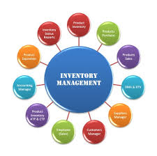 Product & Inventory Management Solution